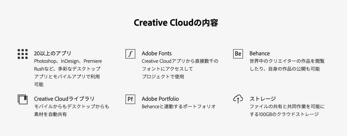 たのまな Adobe